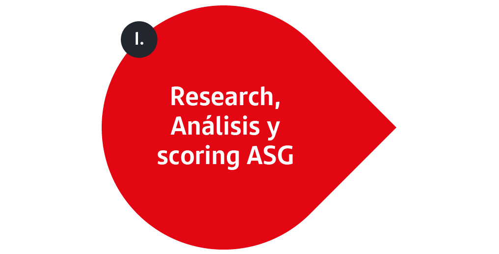 Research-analisis-y-scoring-ASG